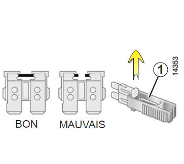 Iii Fuse Box Locations Renault Forums Independent Forum in addition Fiat Doblo  bicargo Mk2 Fl From 2014 Fuse Box Diagram besides 4twtq Renault Clio 02 Clio Sometimes Glo Plug Pre Heat additionally Clio Mk3 Engine Fuse Box likewise Gmc Wiring Harness. on where is fuse box renault scenic